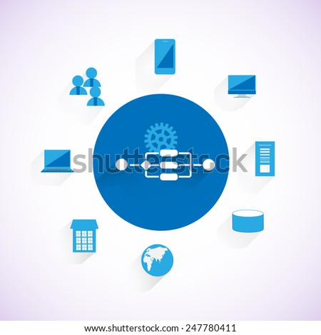Concept of Enterprise System integration through Service Oriented Architecture,  Different enterprise applications, people, mobile applications connecting through a business process over the web