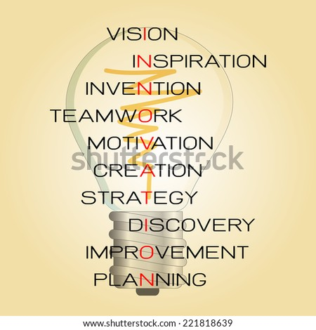 Concept of INNOVATION - stock vector