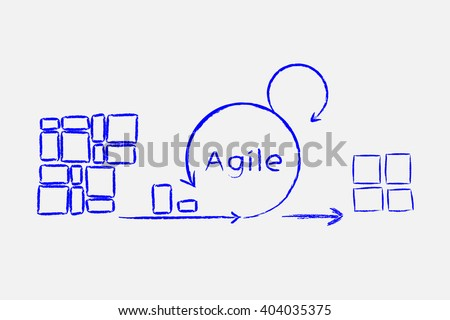 Concept of Scrum Development Life cycle and Agile Methodology, Each change go through different phases and Release - stock vector