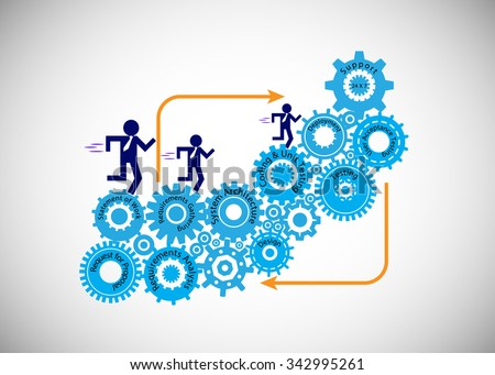 Concept of Software Development Life Cycle, The developer, business analyst, testers and support engineer running on the Cogwheel, each Cogwheel represents a phase in the Development life cycle.  - stock vector
