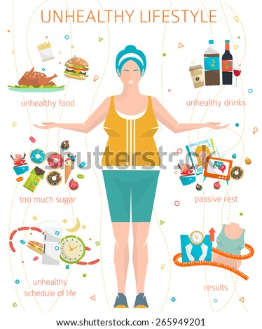 unhealthy lifestyle 2018-8-10 lifestyle is the interests  low income parents are more likely to participate in unhealthy activities such as smoking to help them release poverty-related.