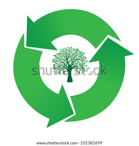 Recycle Symbol Circle With The Recycling Symbol