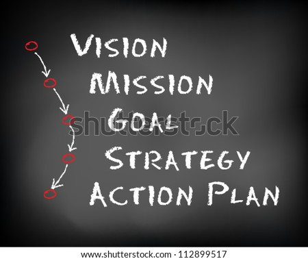 Conceptual hand drawn happy business process concept flow chart on black chalkboard. Vision mission goal strategy action plan. Slide template. Vector Illustration.
