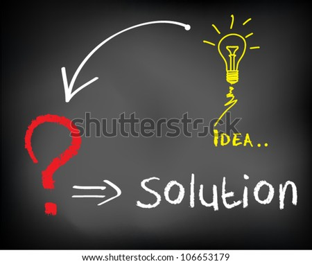 Conceptual idea change to solution concept on black chalkboard - stock vector