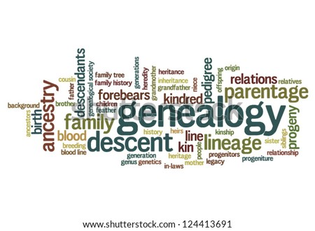 Conceptual image of tag cloud containing words related to genealogy and family history research