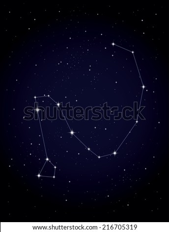 Constellation Draco