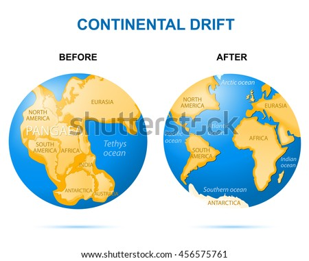 Continental drift on the planet Earth. Before as Pangaea - 200 million years ago and after as modern continents. - stock vector