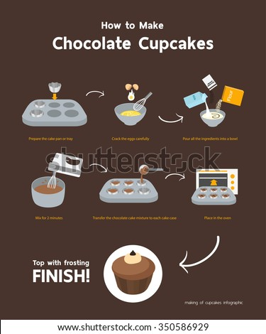 Cooking Food Info graphics, How to make a chocolate cupcakes, minimal flat design illustration - stock vector