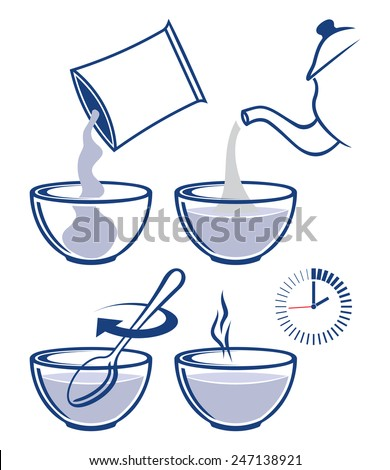 Cooking instruction for prepare oatmeal. How to prepare muesli, corn flakes, breakfast cereals - stock vector