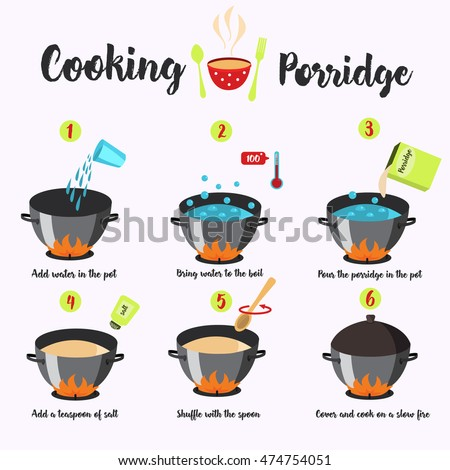 Cooking instructions. Manual for cooking porridge. Vector infographics set.
