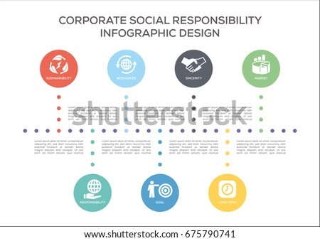 an analysis of the concepts of corporate social responsibility Corporate social responsibility (csr) is the way a corporation achieves a   these roles result in three levels of analysis—institutional, organizational, and.