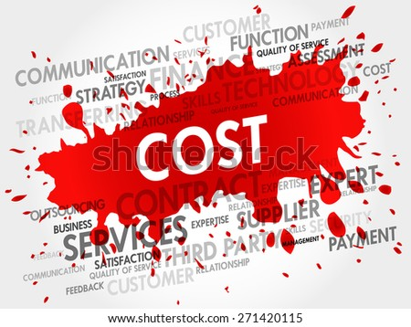Cost related items words cloud, business concept - stock vector