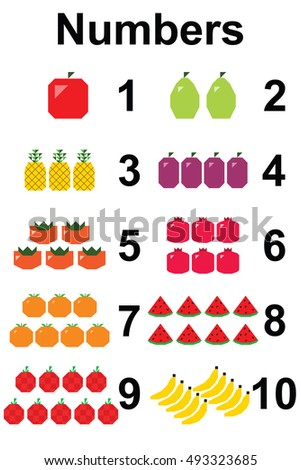counting fruits numbers 1 to 10 table