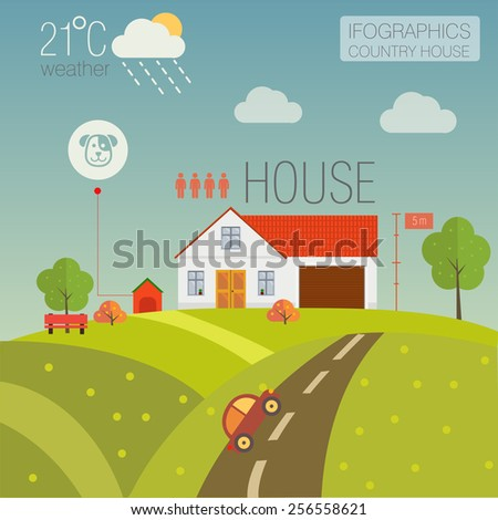 country house with infographic icons and geometry elements in landscape with weather graphics - stock vector