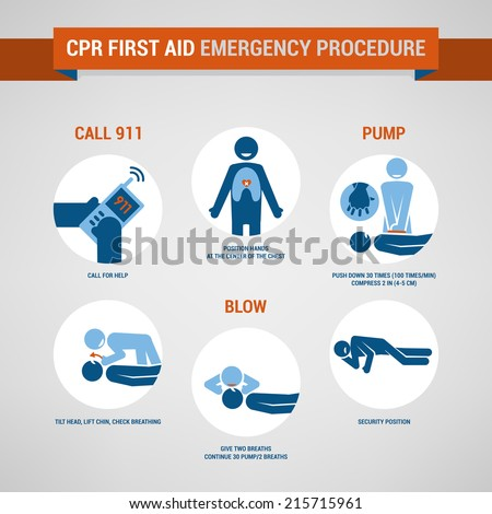 CPR - stock vector