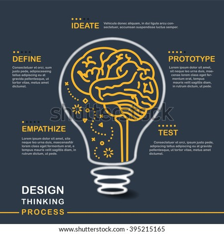 Creative brainstorm concept business idea, innovation and solution, creative design, vector illustration. Thinking process Light bulb design.  Template, layout. Infographic with brainstorming. - stock vector
