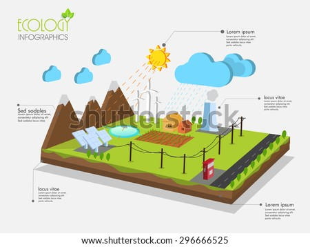 Creative ecology infographic template with view of green city. - stock vector