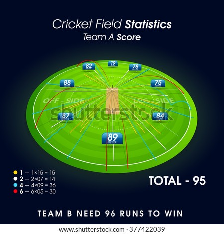 Creative illustration of Cricket Field showing shot statistics by different colors for Sports concept. - stock vector