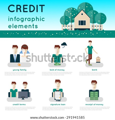 Credit for construction of the house elements of info for Building a new home loan process