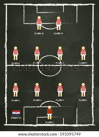 Croatia Football Club line-up on Pitch, vector design. - stock vector