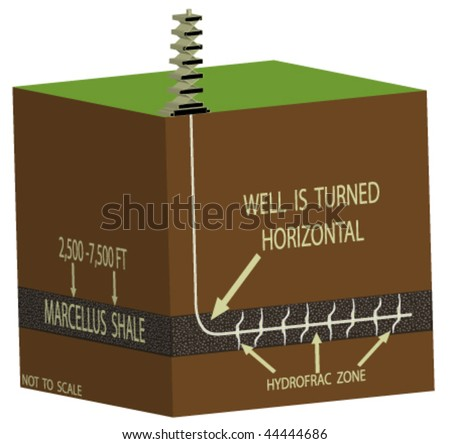 Cross section of a horizontal drill in Marcellus  shale. - stock vector
