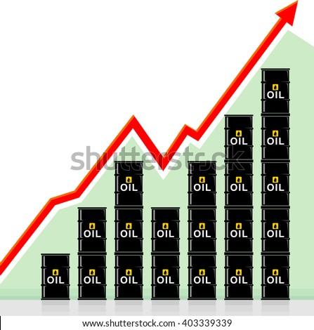Crude Oil Rising Prices Graph - stock vector