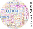 CULTURE. Word collage on white background. Illustration with different association terms. - stock photo