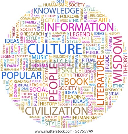 CULTURE. Word collage on white background. Illustration with different association terms. - stock vector