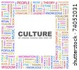 CULTURE. Word collage on white background. Vector illustration. Illustration with different association terms. - stock photo