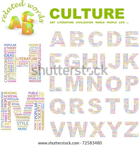 CULTURE. Wordcloud illustration. Illustration with different association terms. - stock vector