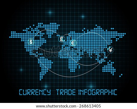 Currency trade infographic - stock vector