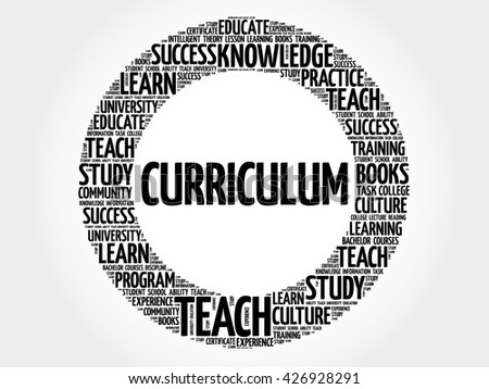 CURRICULUM word cloud, education business concept - stock vector