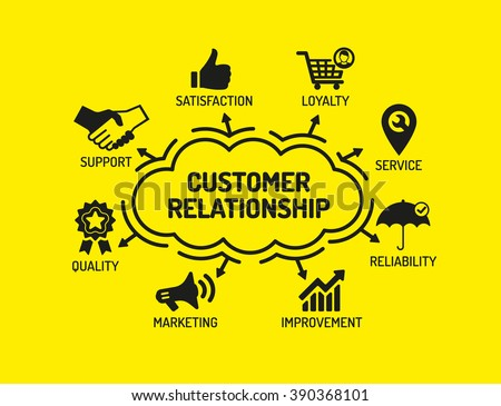 Customer Relationship. Chart with keywords and icons on yellow background - stock vector