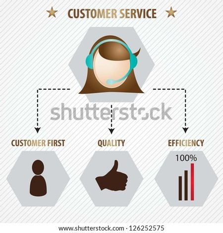 Customer service agent, on grey background, vector illustration - stock vector