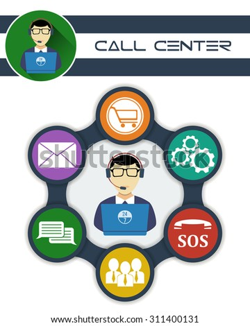 Customer support and counseling clients around the clock. Illustration included icons: solutions, options, shopping, mailing, regular payments, security & immediate support. Flat style vector design. - stock vector