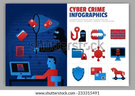Cyber Crime Infographics - stock vector