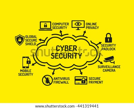 Cyber Security chart with keywords and icons - stock vector