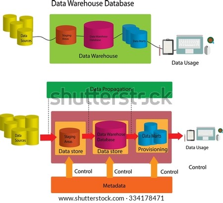 Data Warehouse Database, Data warehouse - stock vector