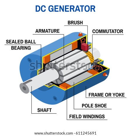 dc generator Start studying dc generators learn vocabulary, terms, and more with flashcards, games, and other study tools.