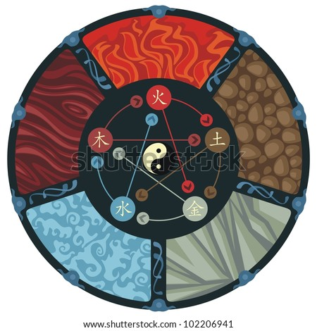 Decorative illustration of the five elements cycle - stock vector