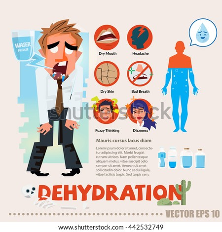 dehydration essay Free essays on dehydration for students use our papers to help you with yours 1 - 30.
