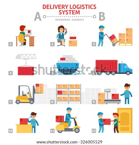 Delivery logistics system flat vector infographic elements with people - stock vector