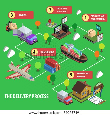 Delivery process isometric concept set with loading timing packaging and transportation vector illustration - stock vector