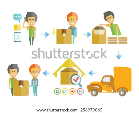 delivery service process, shipping concept - stock vector