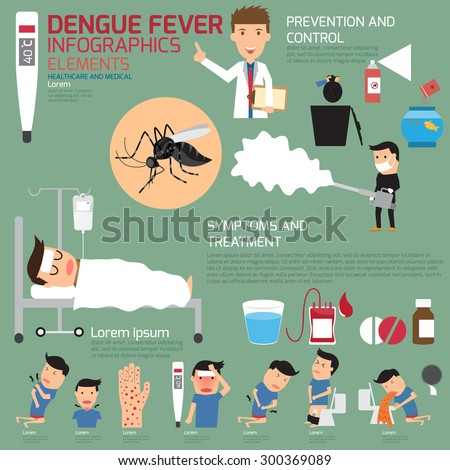 Dengue fever infographics. template design of details dengue fever and symptoms with prevention vector illustration. - stock vector