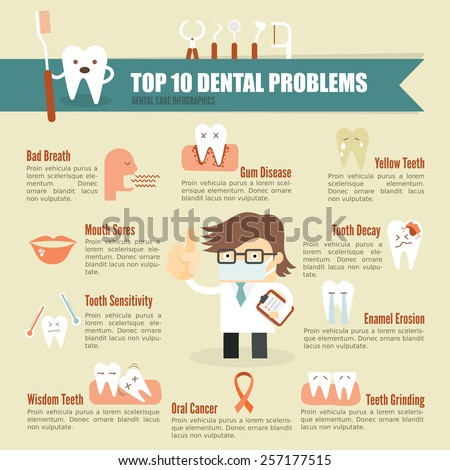 Dental problem health care infographic - stock vector