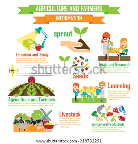 Department of Agricultural Education,Cartoon Characters infographic - stock vector