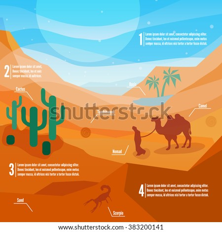 Desert infographics. Landscape of desert life - sand hills with cactuses,  nomad and animals. Low polygon style flat illustrations. For web and mobile phone, print. - stock vector