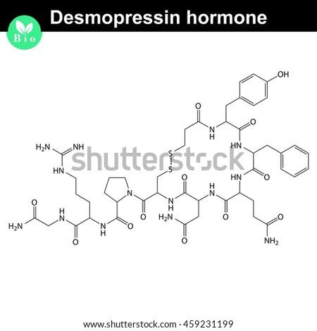 Desmopressin Free Trial