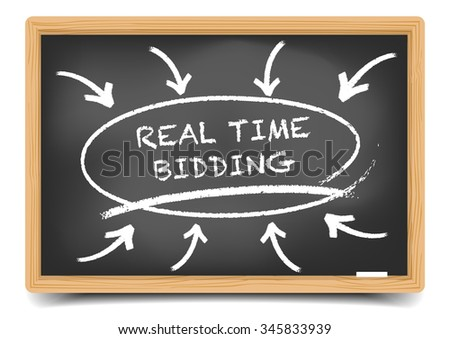 detailed illustration of a blackboard with a Real Time Bidding focus sketch, eps10 vector, gradient mesh included - stock vector